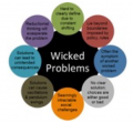 Icon of Wicked Problems in Mining Industry
