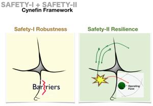 Cyenfin Robustness & Resilience